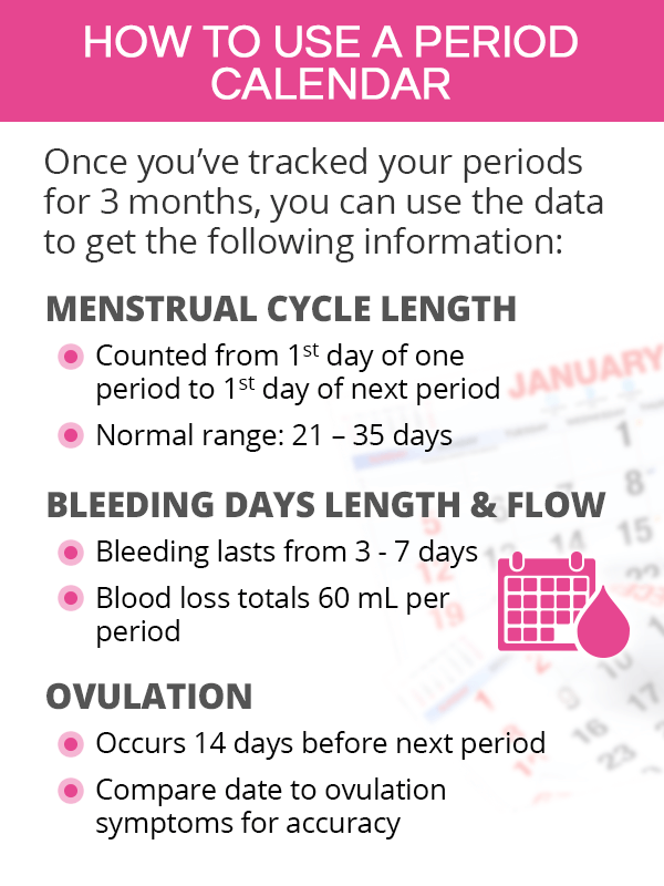 How to use a period calendar