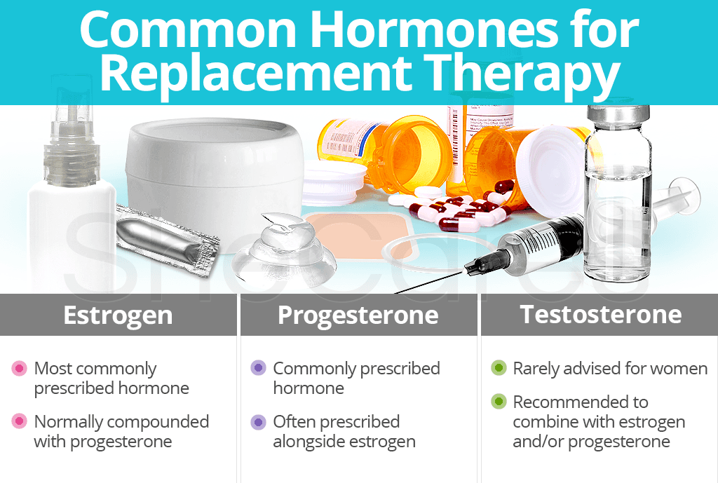 Common Hormones for Replacement Therapy