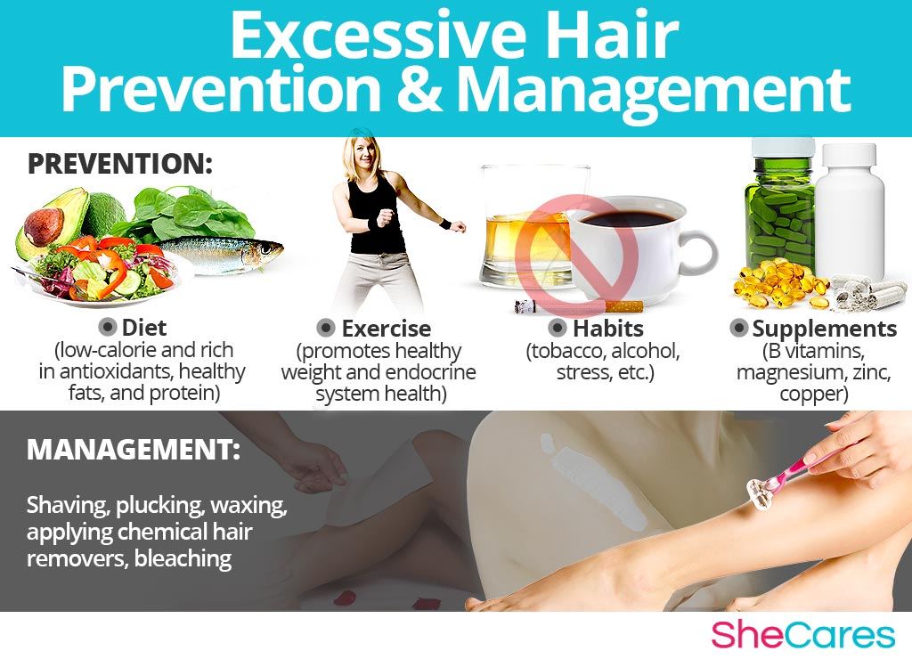 Excessive Hair - Prevention and Management
