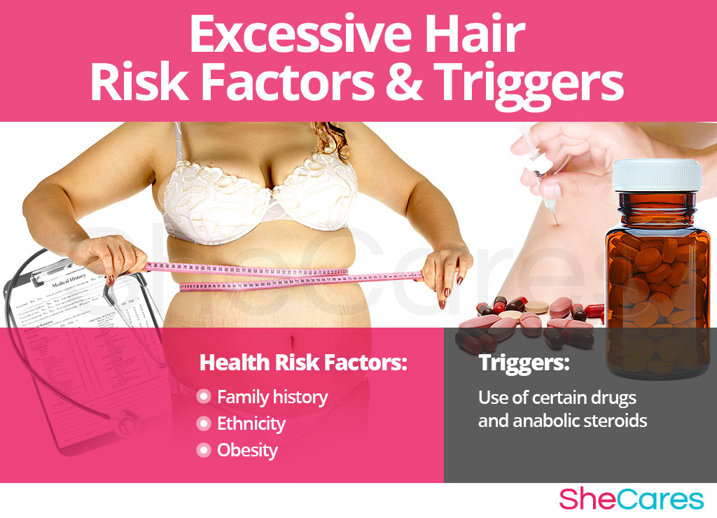 Excessive Hair - Risk Factors and Triggers