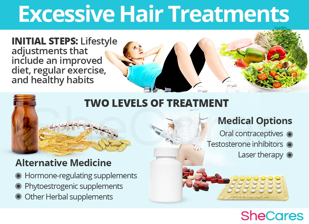 Excessive Hair Treatments