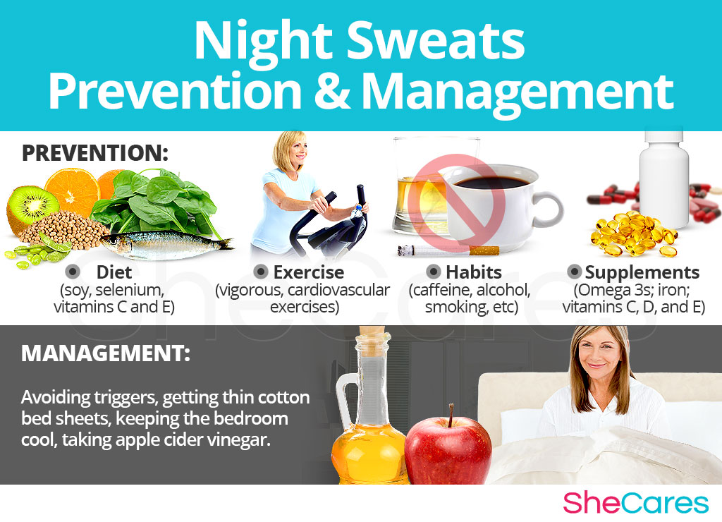 Night Sweats - Prevention and Management