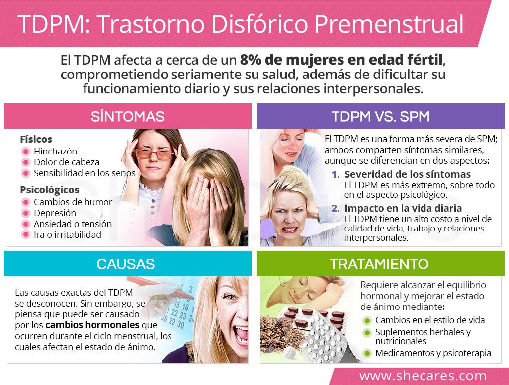 Trastorno Disfórico Premenstrual (TDPM)