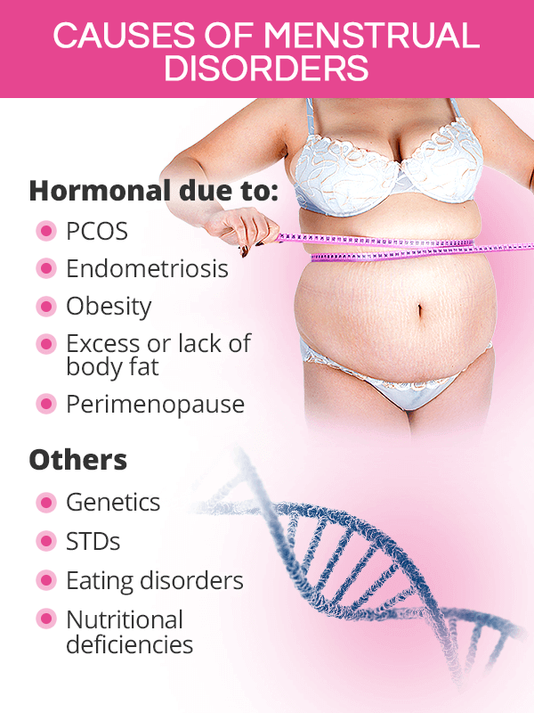 Causes of menstrual disorders