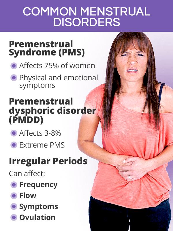 Common menstrual disorders