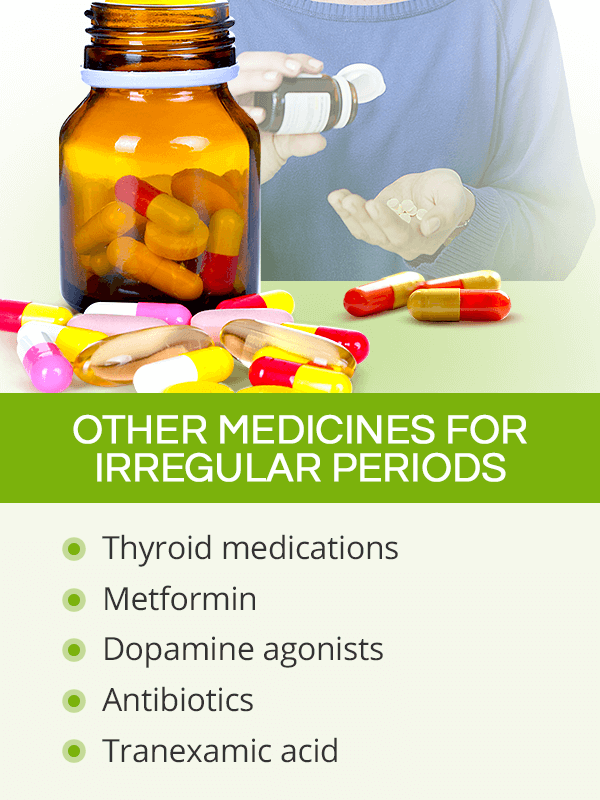 Other medicines for irregular periods