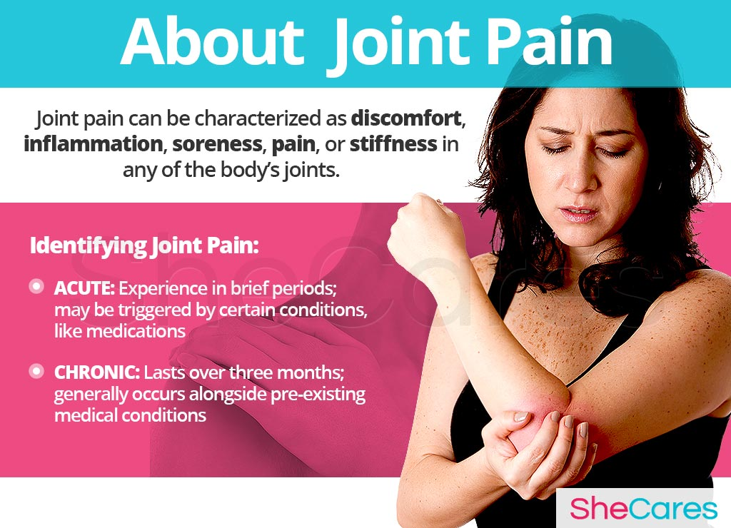 About Joint Pain