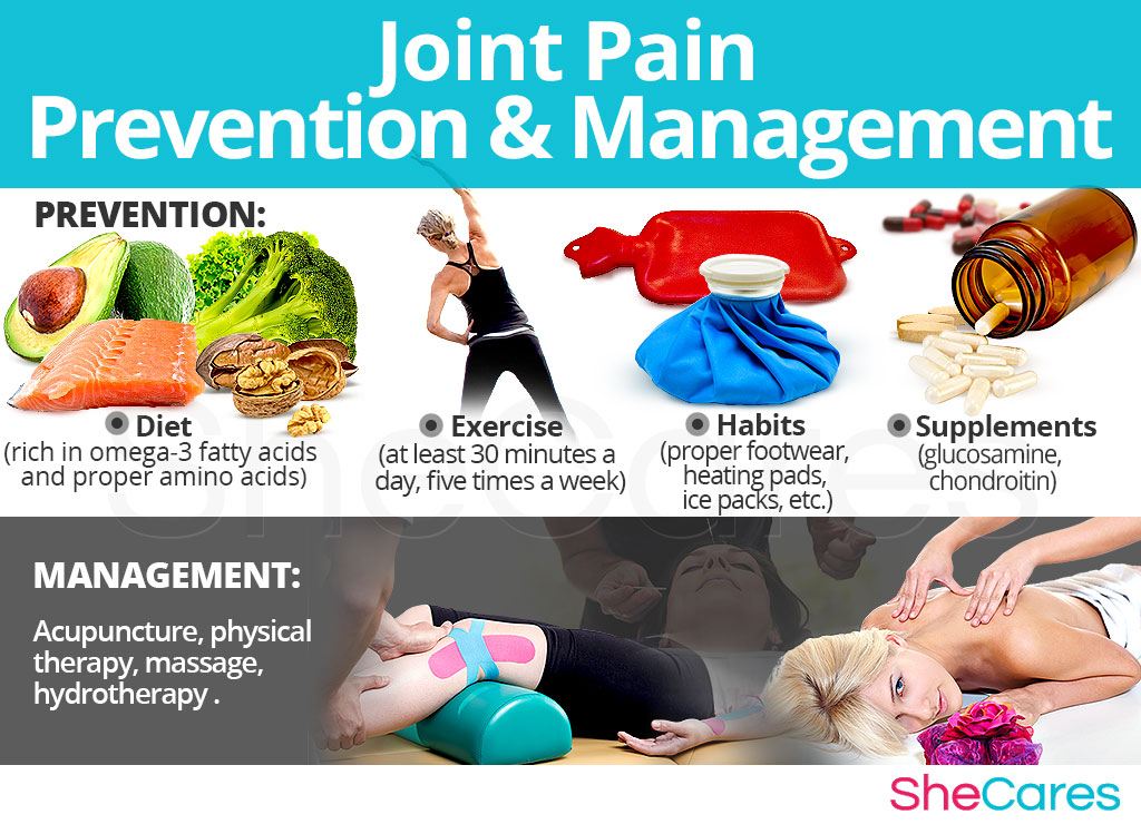 Joint Pain - Prevention and Management
