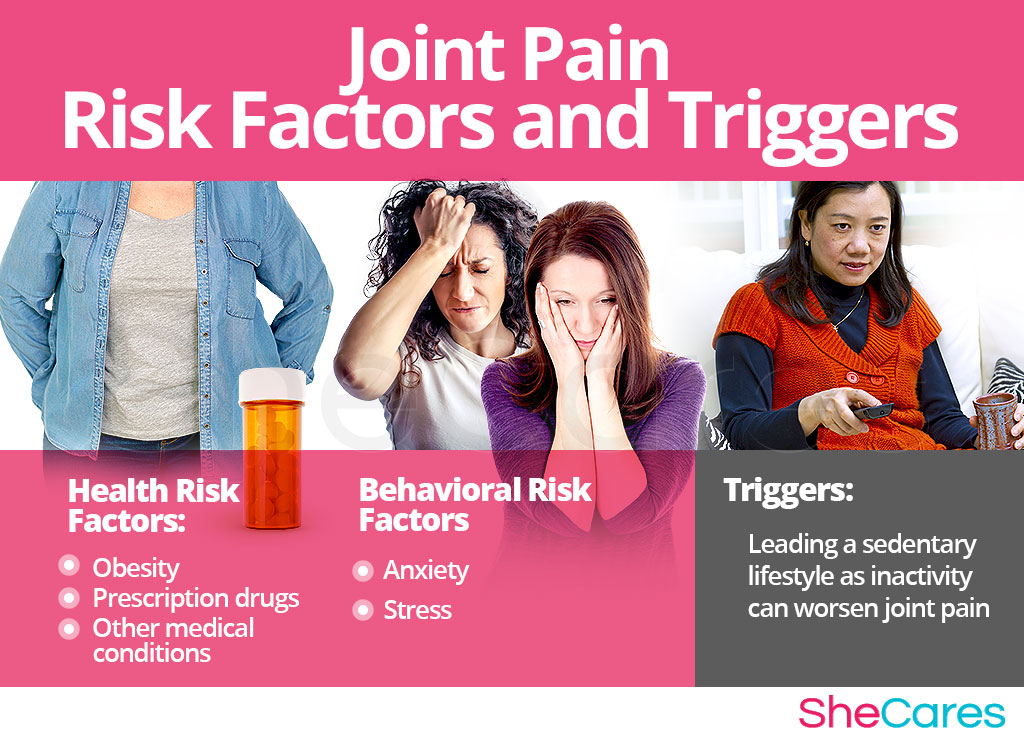 Joint Pain - Risk Factors and Triggers