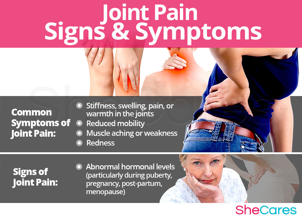 Joint Pain - Signs and Symptoms