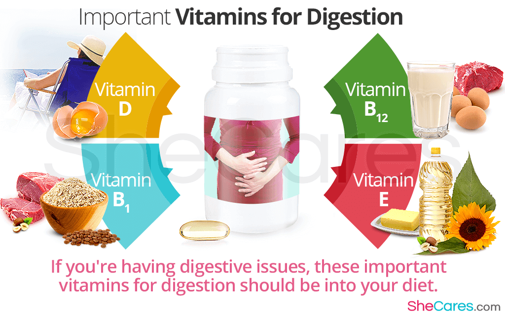 Important Vitamins for Digestion