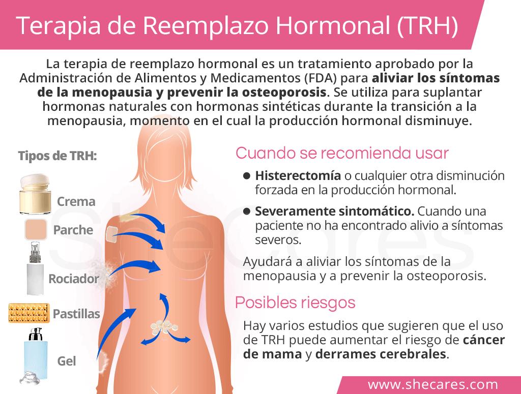 Terapia de reemplazo hormonal (TRH)