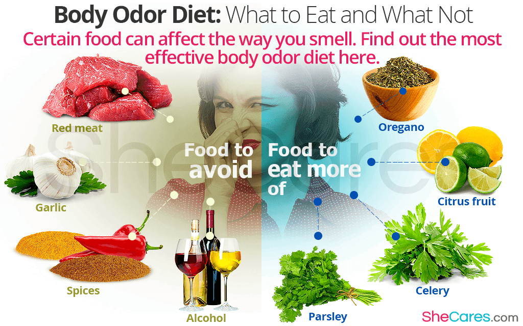 Certain food can affect the way you smell. Find out the most effective body odor diet here.