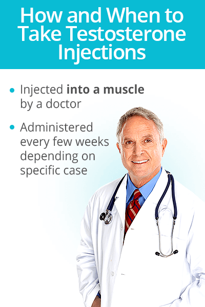 Using testosterone injections