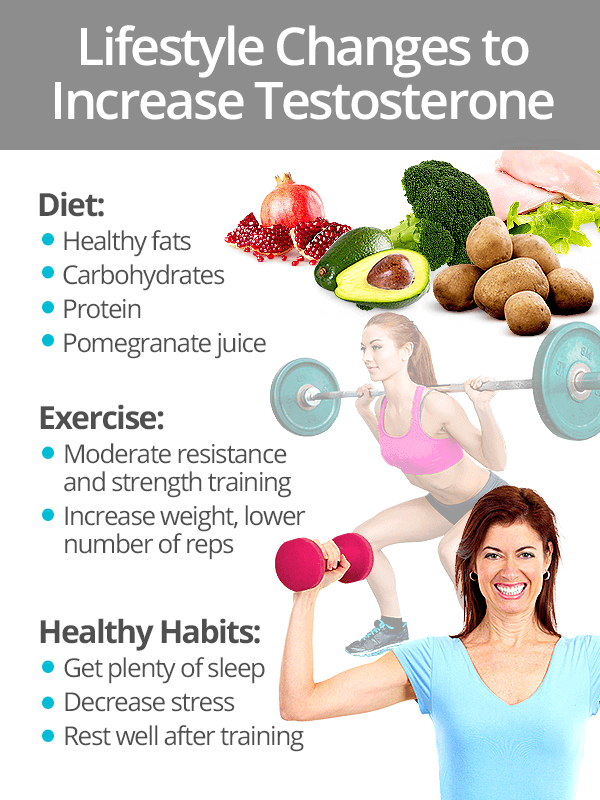 Lifestyle changes to increase testosterone naturally