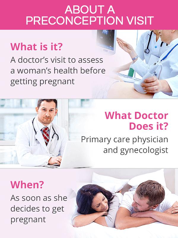 About a preconception visit
