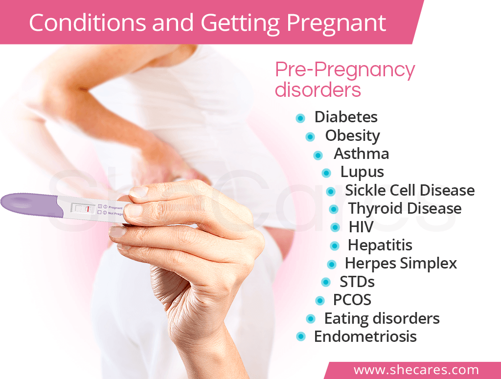 Conditions and Getting Pregnant