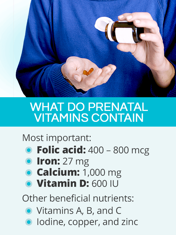 What do prenatal vitamins contain