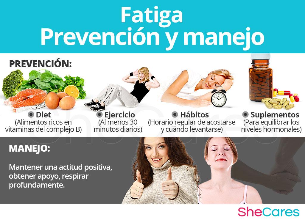 Fatiga prevencion y manejo