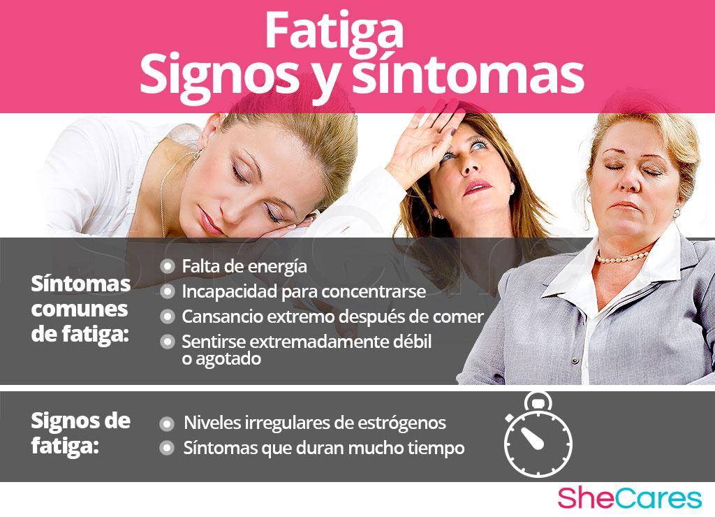 Fatiga signos y sintomas