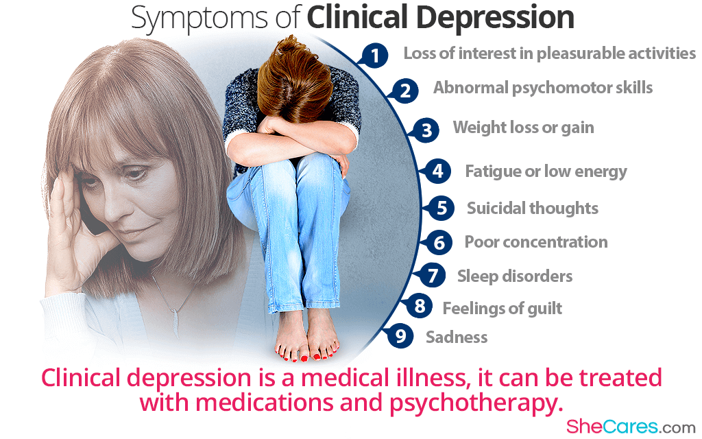 the characteristics and symptoms of clinical depression a common illness