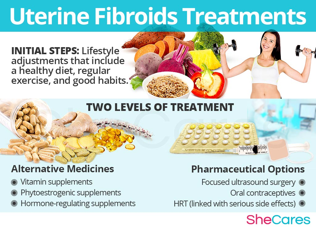 Uterine Fibroids Treatments
