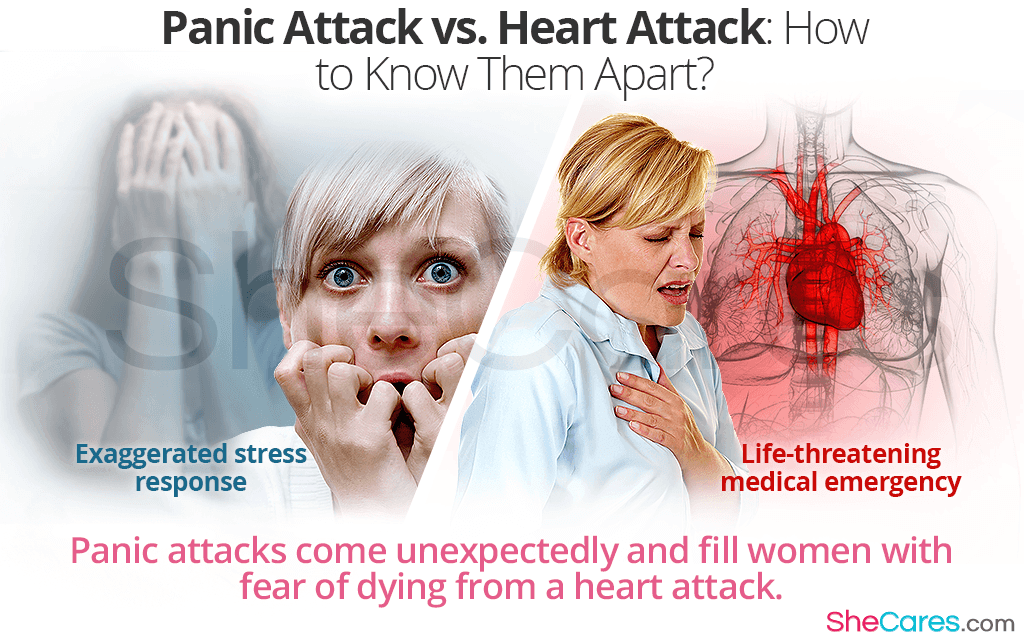 Panic Attack vs. Heart Attack: How to Know Them Apart?