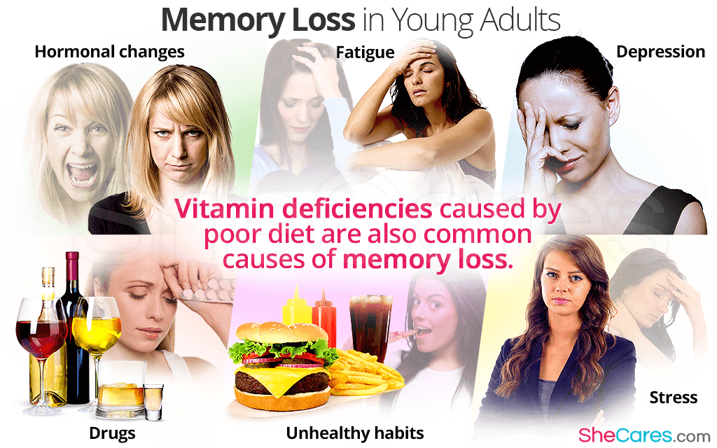Vitamin deficiences caused by poor diet are also common causes of memory loss.