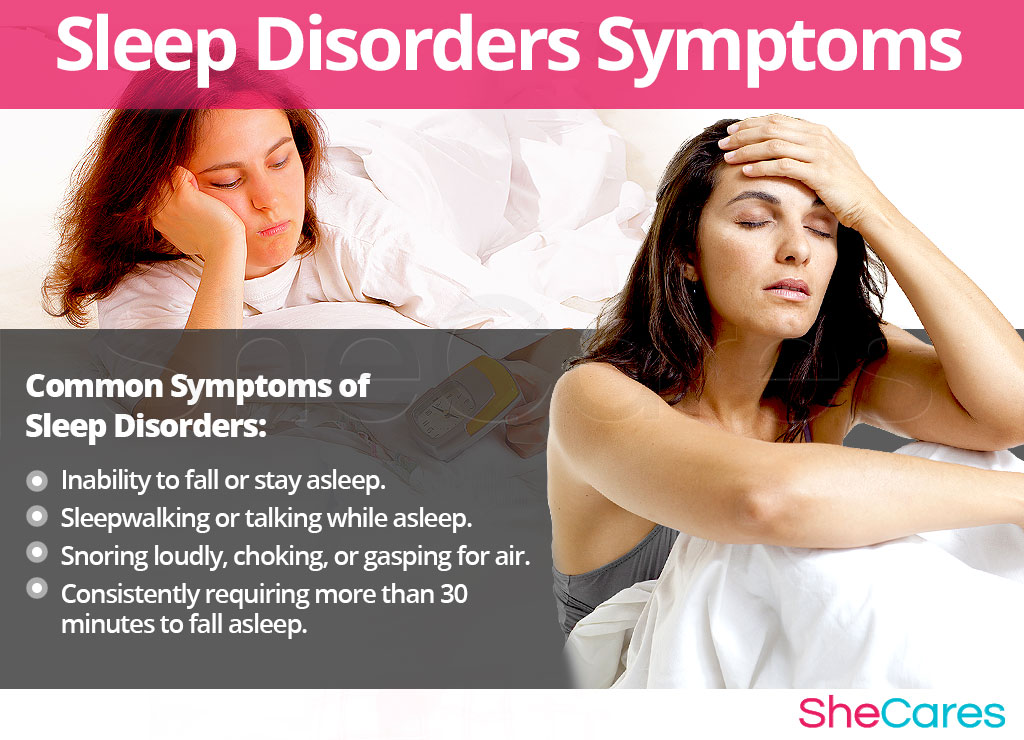 Sleep Disorders - Signs and Symptoms