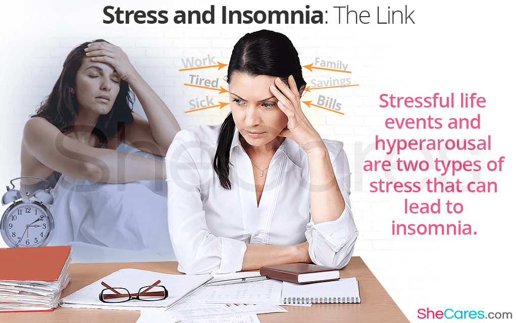 Stress and Insomnia: The Link