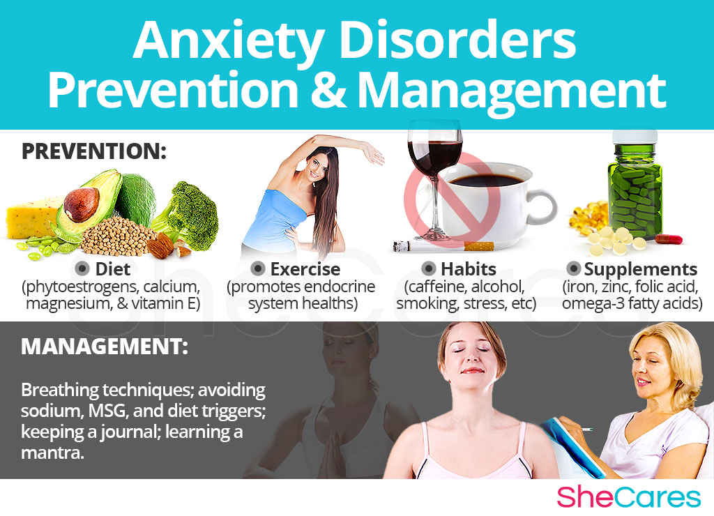 Anxiety Disorders - Prevention and Management