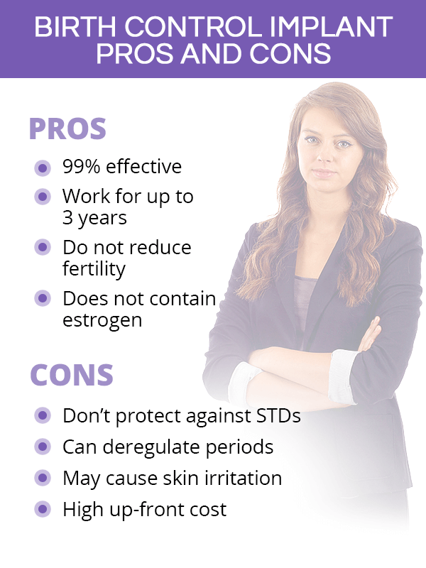 Pros and cons of birth control implants