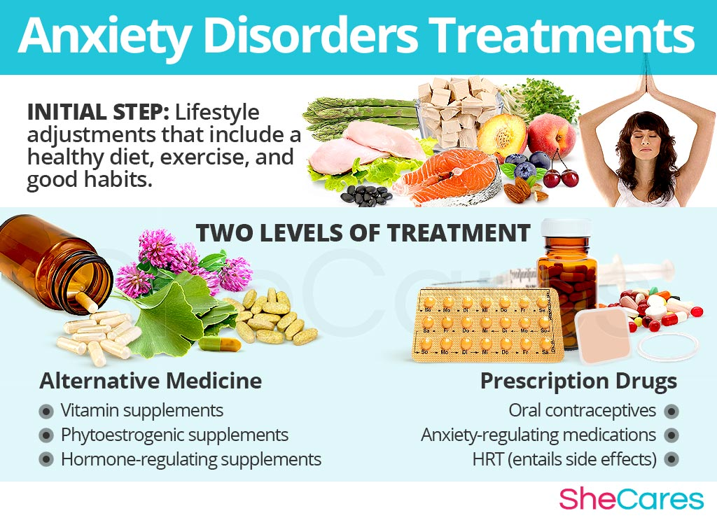 Anxiety Disorders Treatments