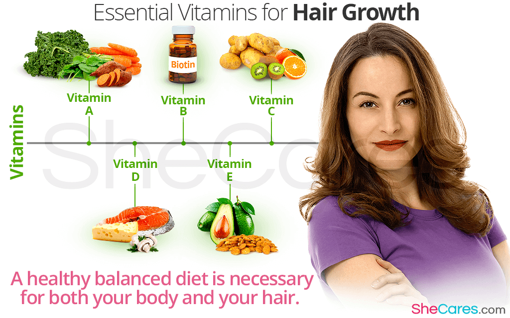 A healthy balanced diet is necessary for both your body and your hair.