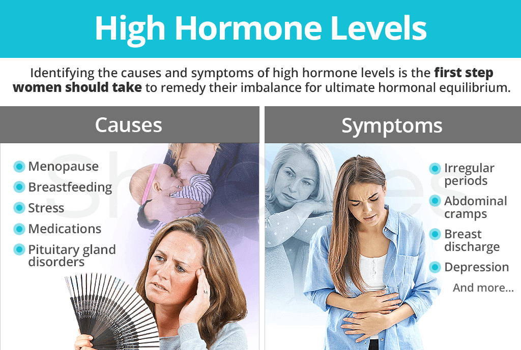 High Hormone Levels