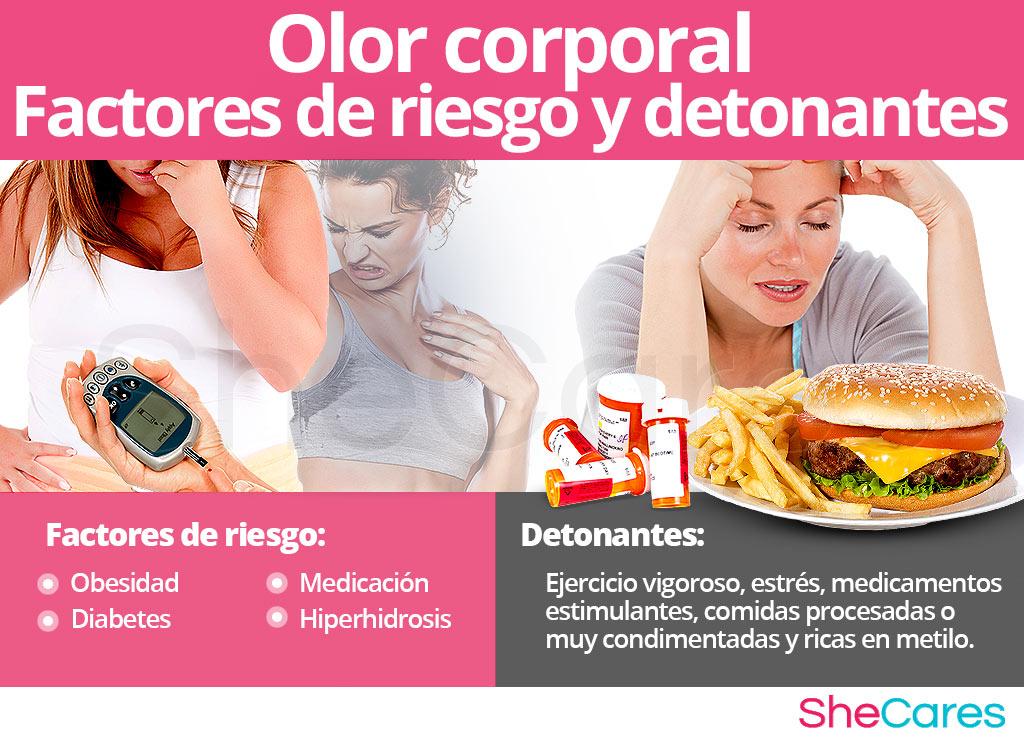 Cambios en el olor corporal - Factores de riesgo y detonantes