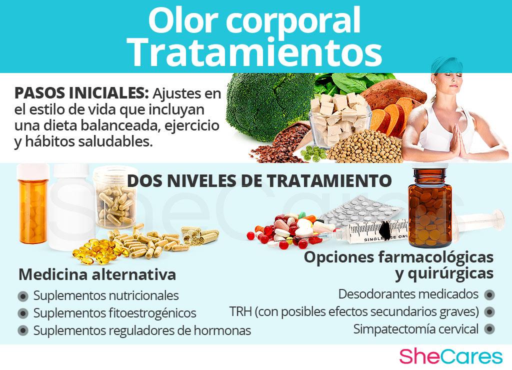 Tratamientos para el olor corporal