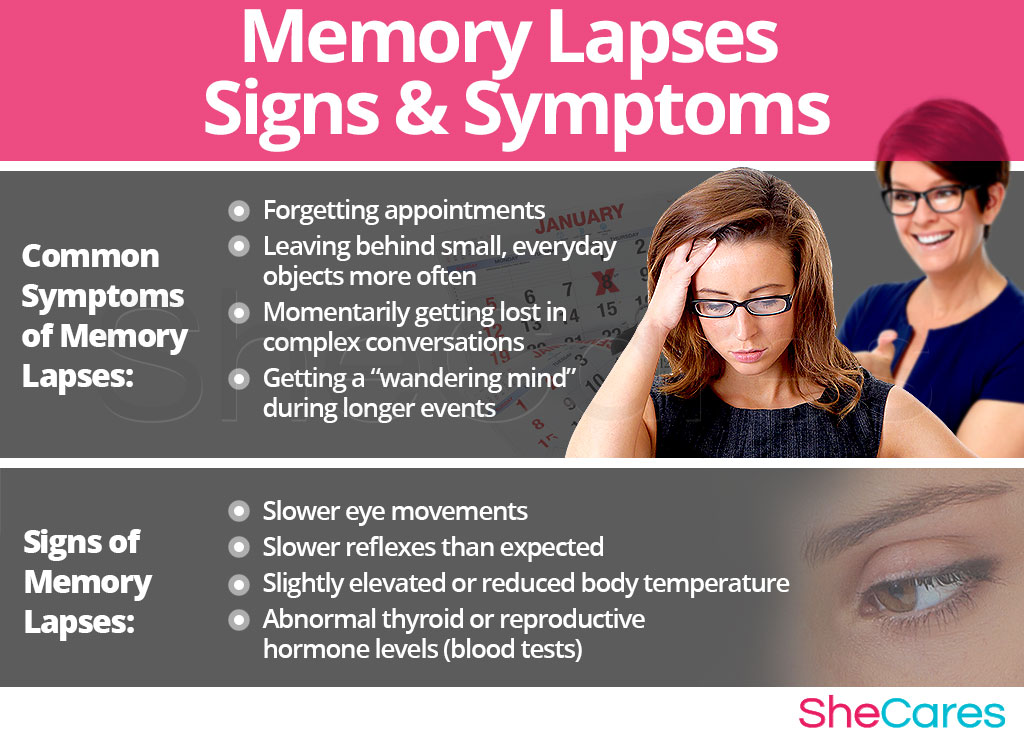 Memory Lapses - Signs and Symptoms