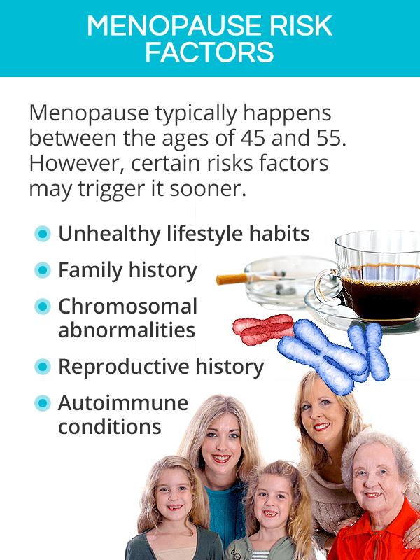 Menopause risk factors