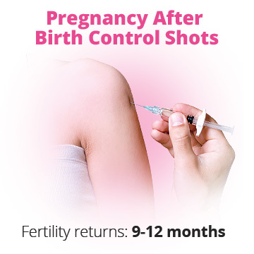 Getting pregnant after birth control shots
