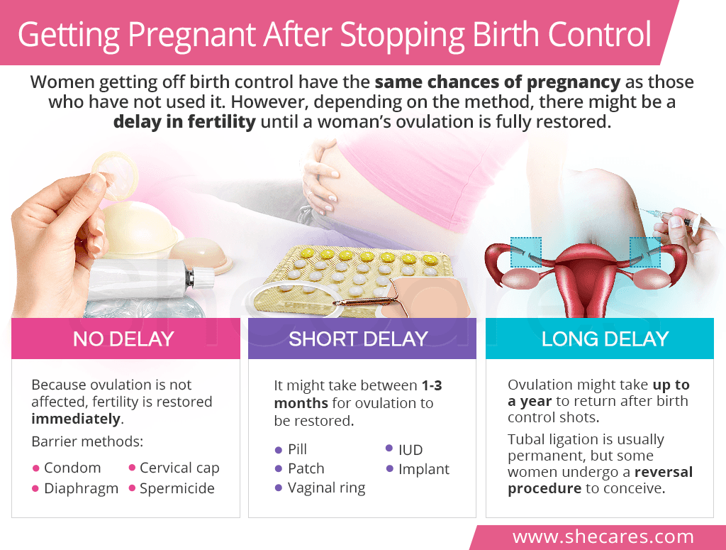 Stopping birth control to get pregnant