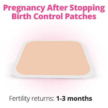 Getting pregnant after birth control patches