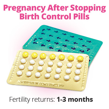How long after stopping pill to get pregnant