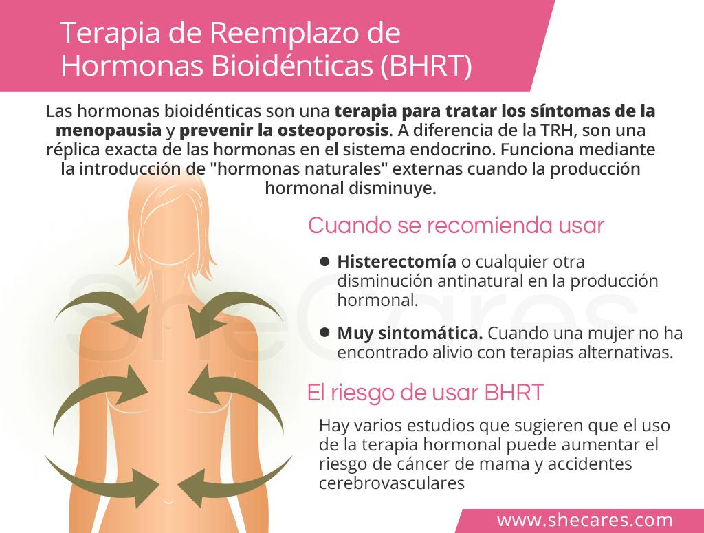 Hormonas bioidénticas