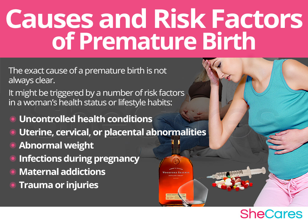Causes and Risk Factors of Premature Birth