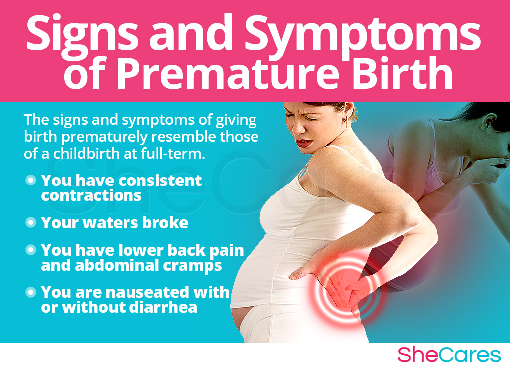 Signs and Symptoms of Premature Birth