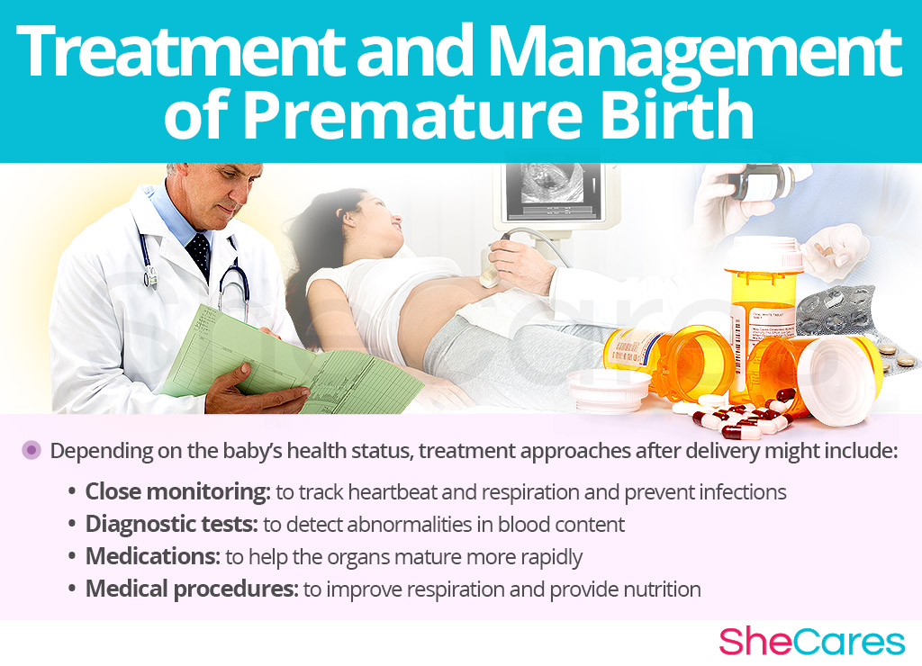Treatment and Management of Premature Birth