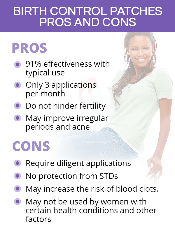 Birth control patch pros and cons