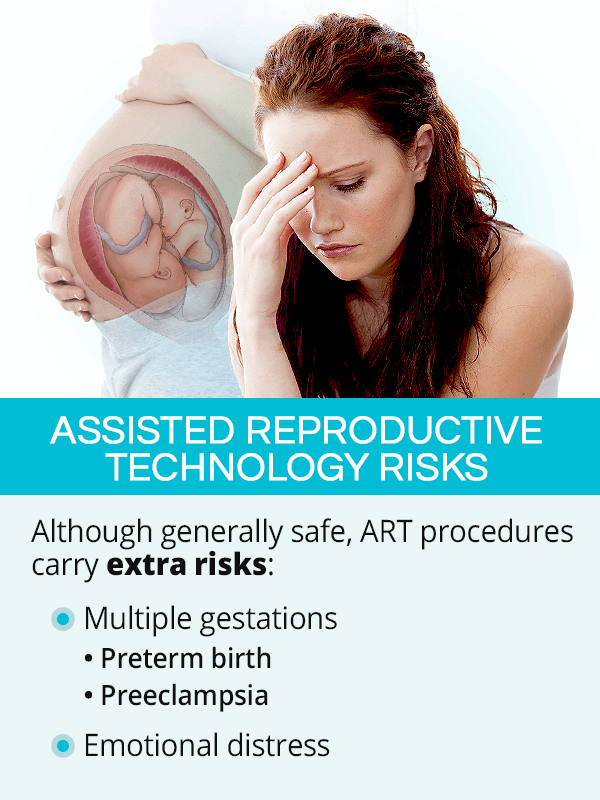 Assisted reproductive technology risks
