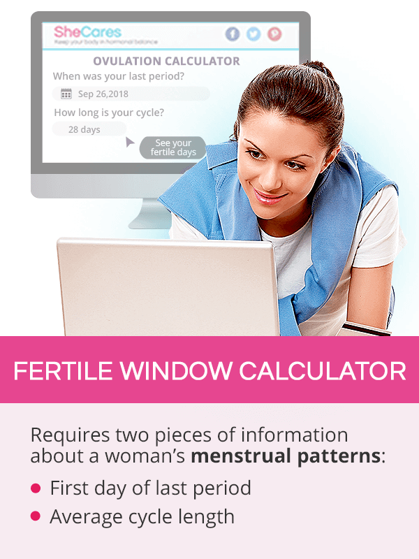 Fertile window calculator